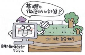 京田辺市の注文住宅